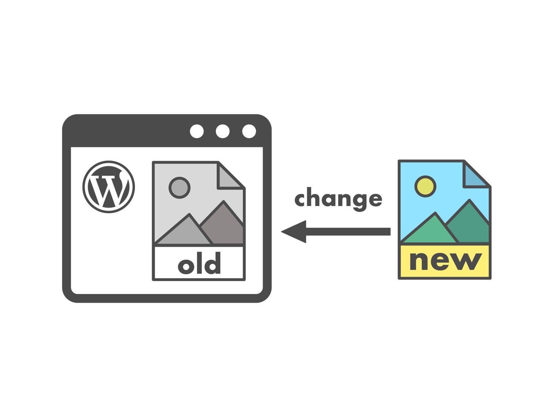【#iPadでWordPress】過去ブログの画像差し替えが簡単にできる。プラグイン「Enable Media Replace」