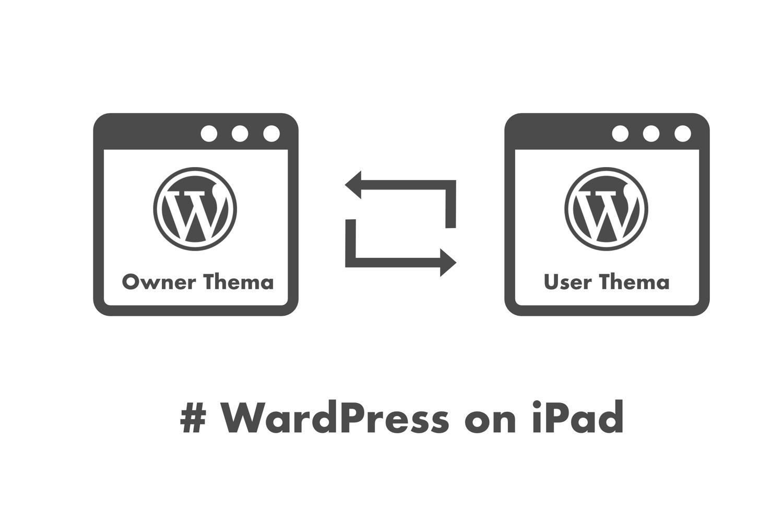 【#iPadでWordPress】カスタマイズ中のテーマを見れるのは自分だけ。訪問者を困惑させないプラグイン「WP Theme Test」