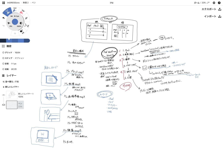iPadでブログ更新するワークフロー。構想をアプリ「コンセプト」で制作。
